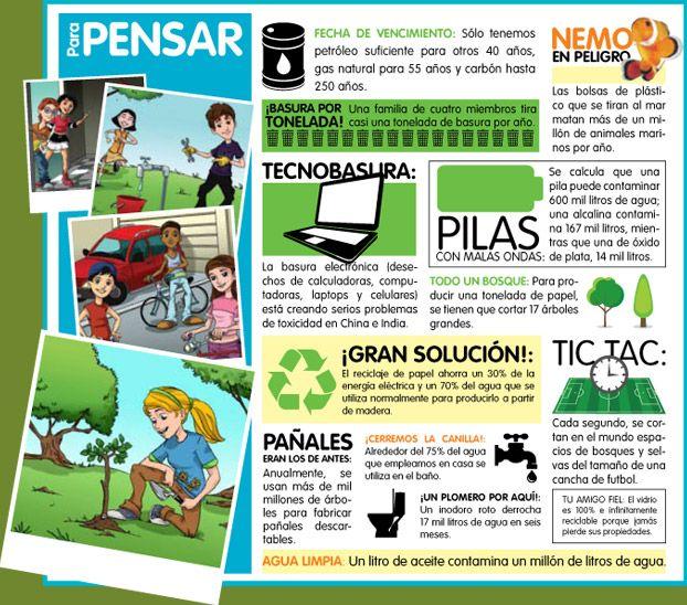 Infografia Acerca Del Cuidado De La Naturaleza Medio Ambiente Cuidado De La Naturaleza Infografia