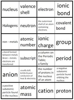 Periodic table of elements chemistry terms domino puzzle periodic table of elements chemistry terms domino puzzle teacherspayteachers urtaz Image collections