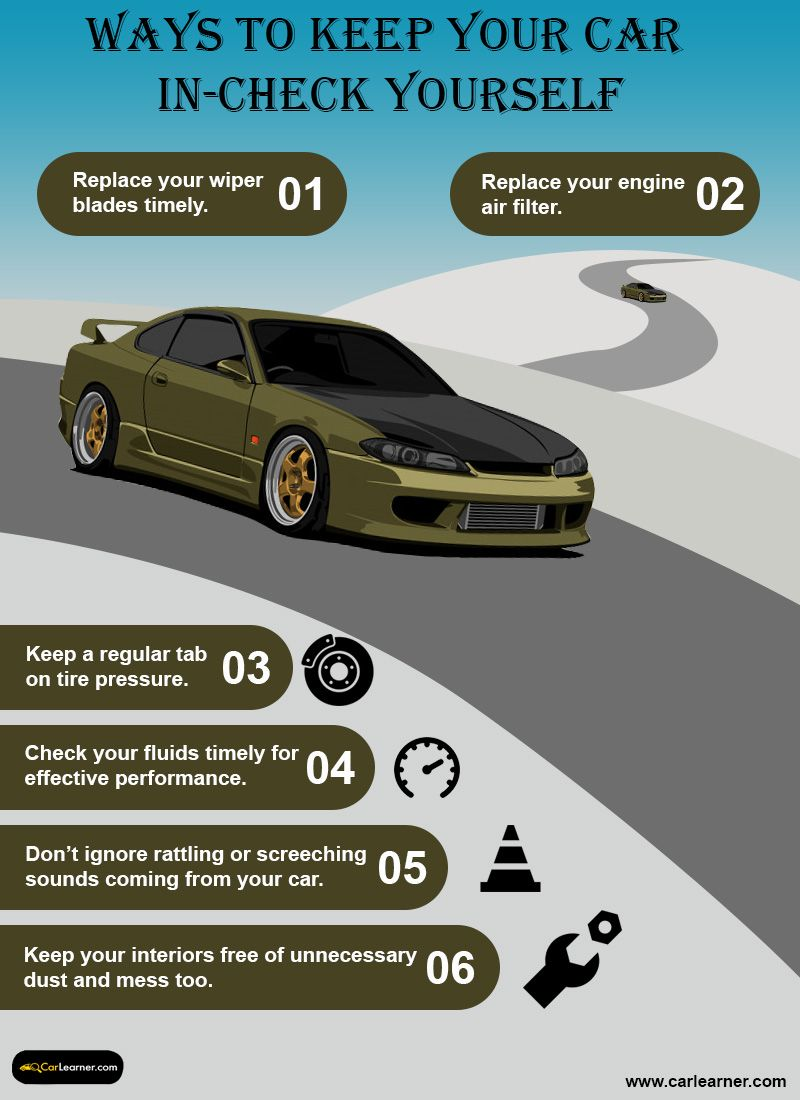 Way to keep your car in-check yourself. #car #vector # ...