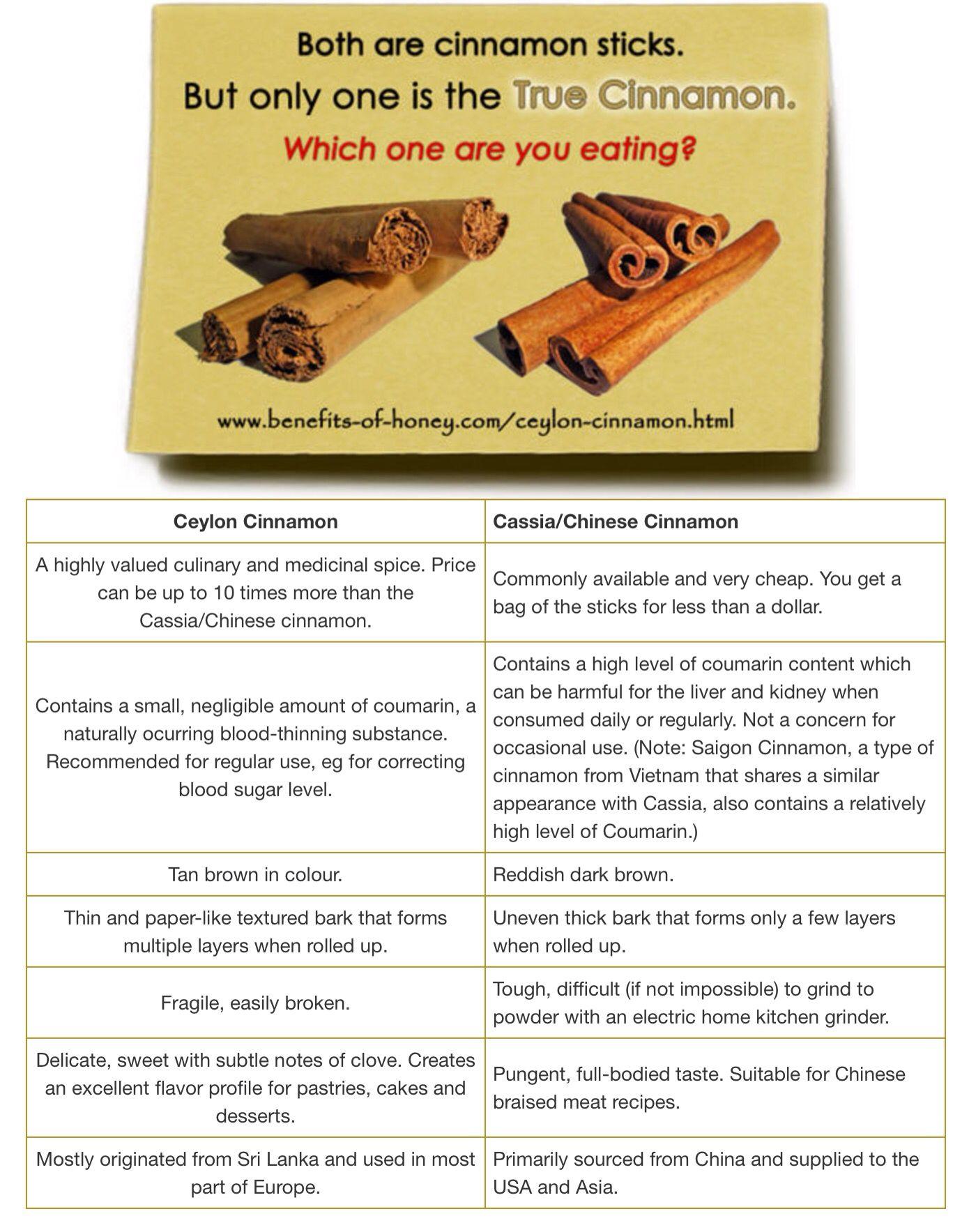 7 Ways To Identify Ceylon Cinnamon Buying Tips Ceylon Cinnamon Benefits Ceylon Cinnamon Cinnamon Benefits
