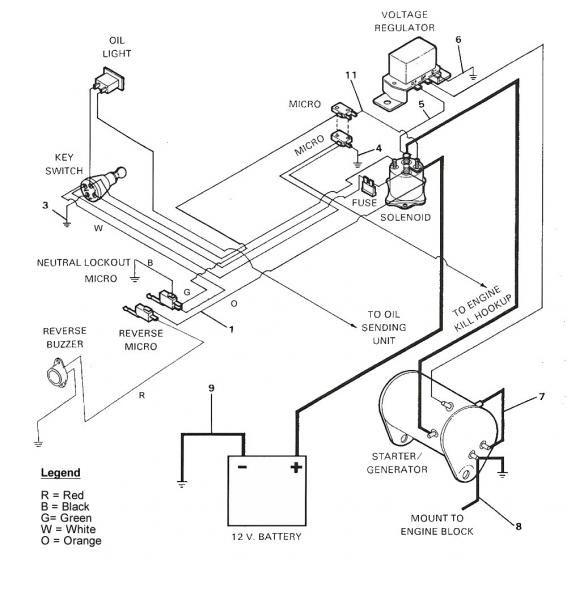 Yamaha Golf Cart Wiring Diagram 48 Volt – The Wiring Diagram ...