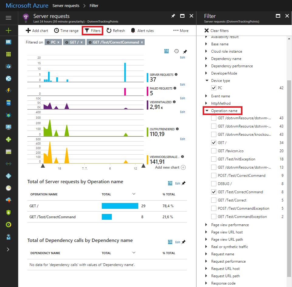 Filter metrics in Microsoft Azure portal Filters
