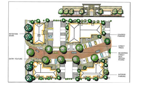 Terra Nova Planning Research Inc Site plan Pinterest – Site Planning Site Development Inc