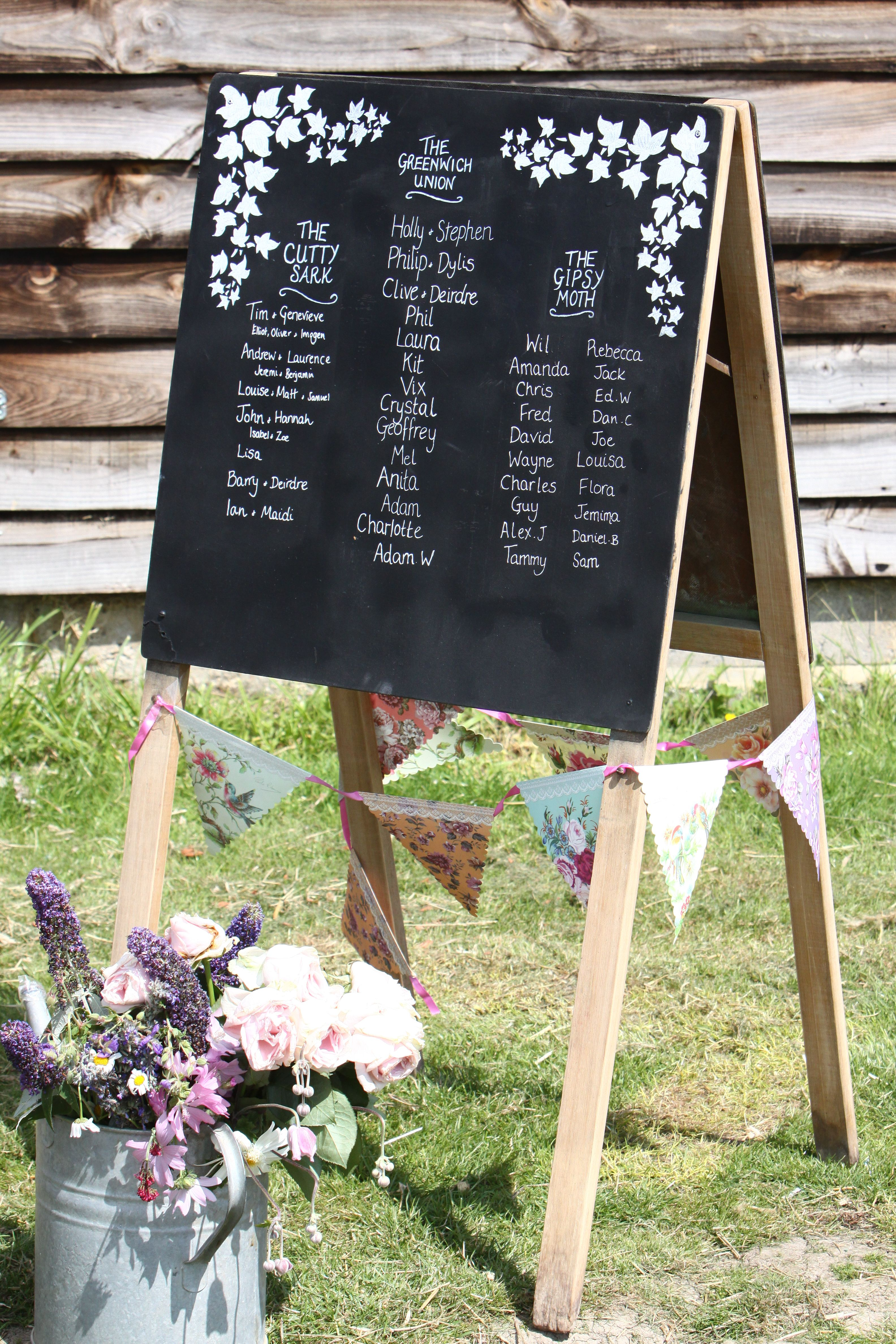 The tableplan i made for our wedding using my husbandus childhood