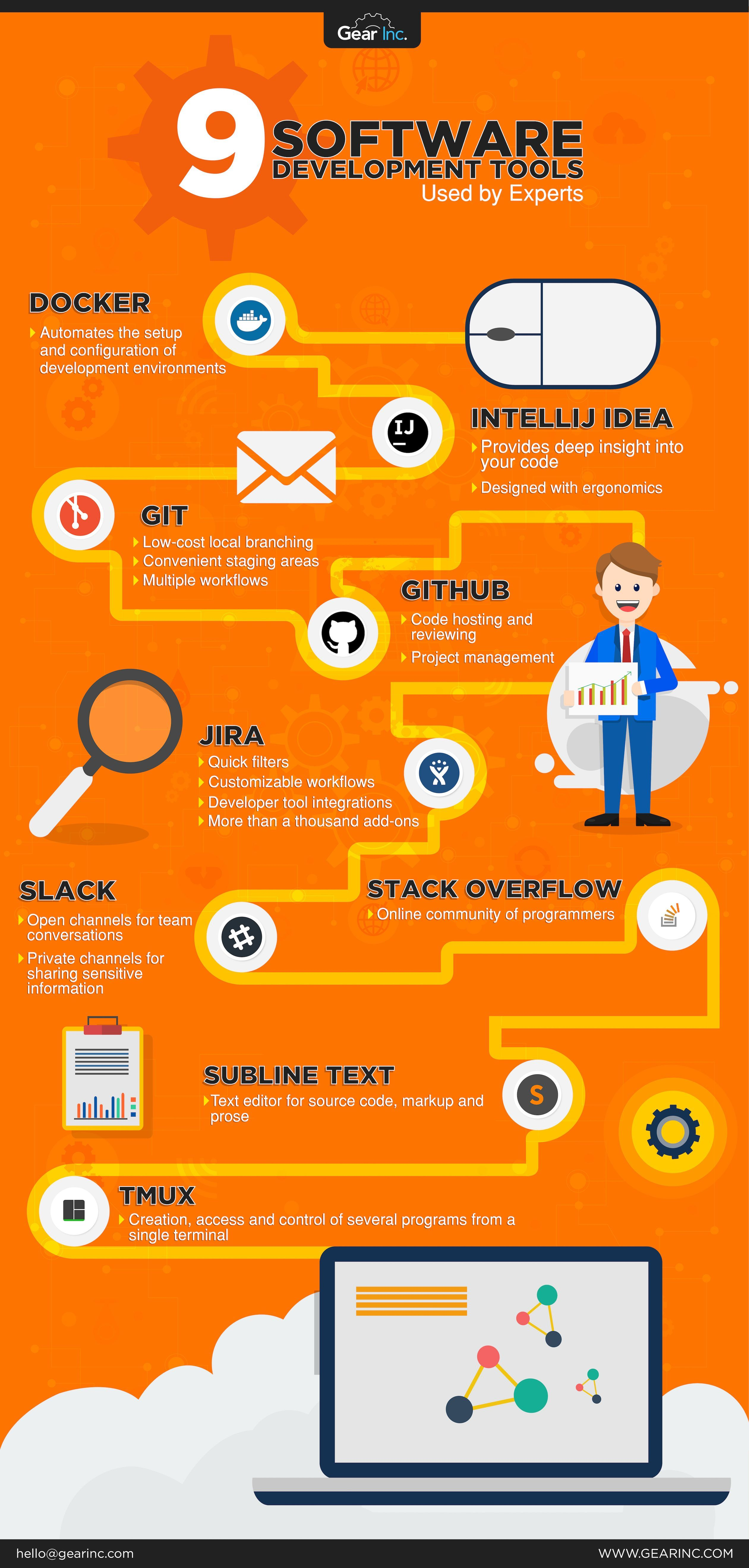 software infographic Google Search Software