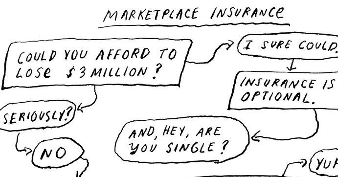 Need To Pick An Insurance Plan Start Here The New York Times