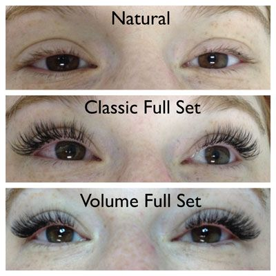 9bf9fc938aa russian volume eyelash extension style chart - Google Search ...