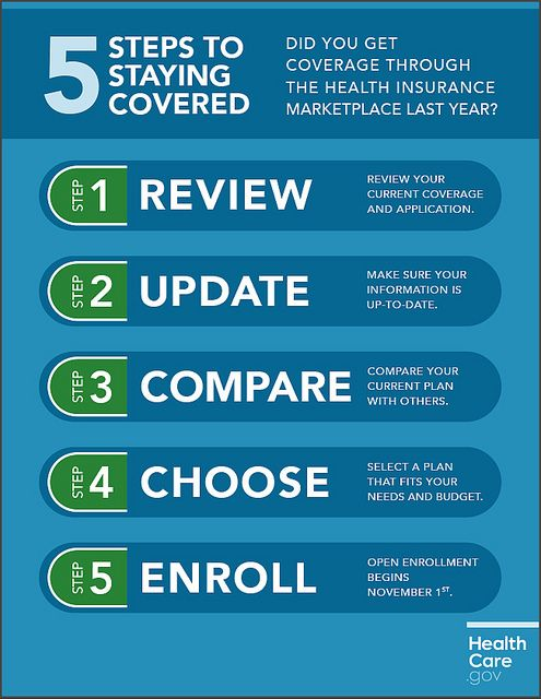 Review Update Compare Choose And Enroll In A 2016 Marketplace
