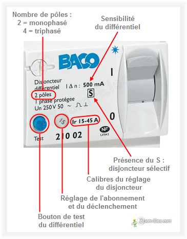 Section Cable Electrique Alimentation Maison