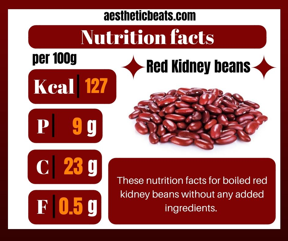 Red Kidney Beans Nutrition Facts Kidney Beans Nutrition Nutrition Facts Red Kidney Bean