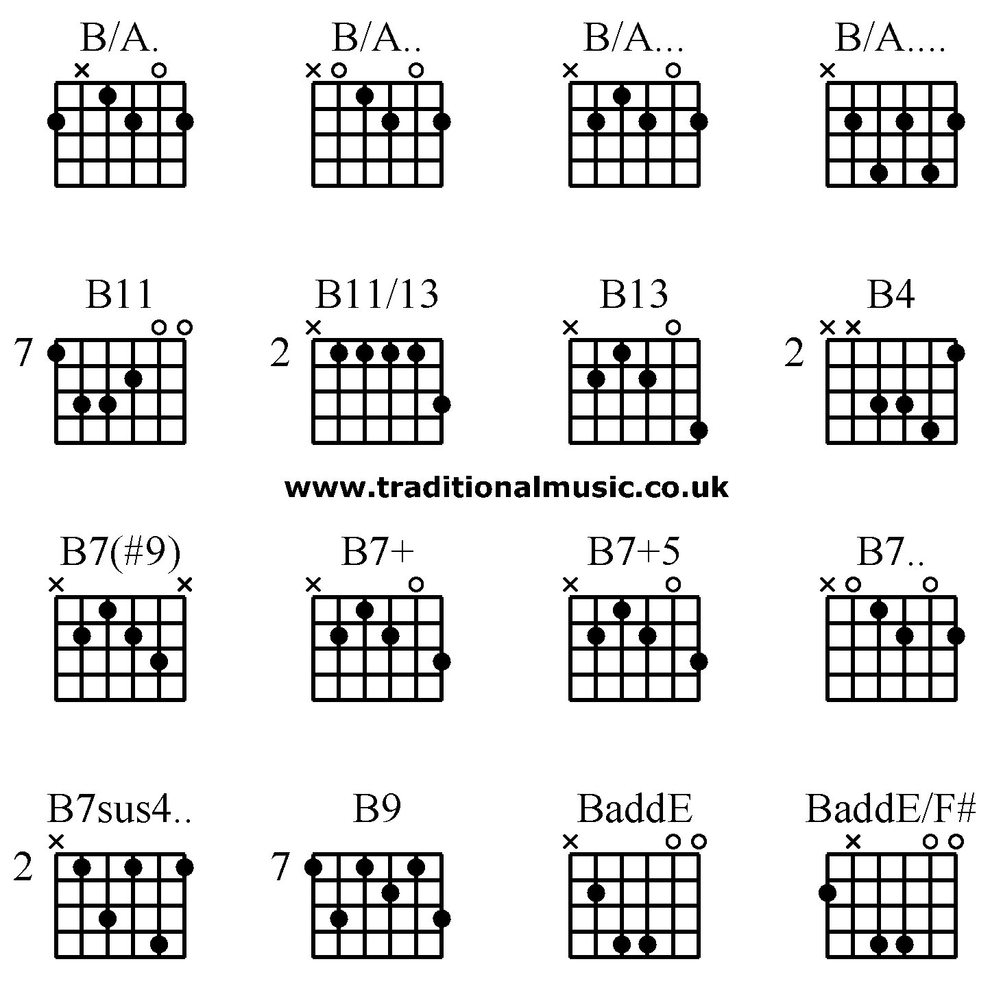 Guitar Chord Tabs: Advanced Guitar Chords:B/A. B/A.. B/A... B/A.... B11 B11