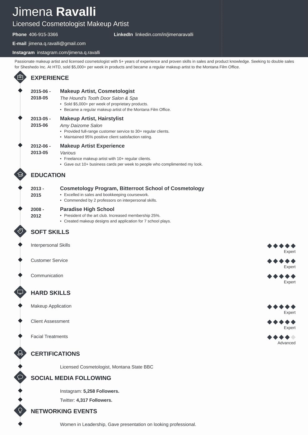 Beginner Makeup Artist Resume Elegant Special Effects