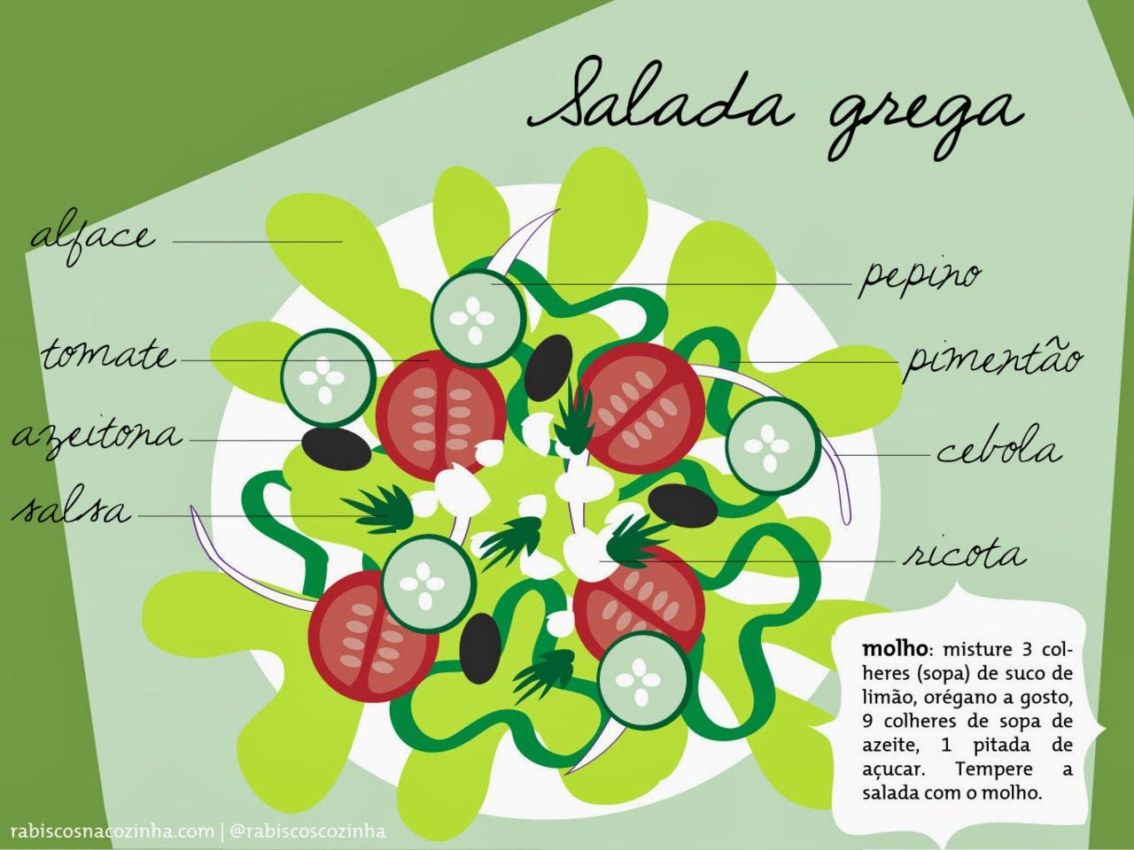 salada+grega.jpg (1280×960)