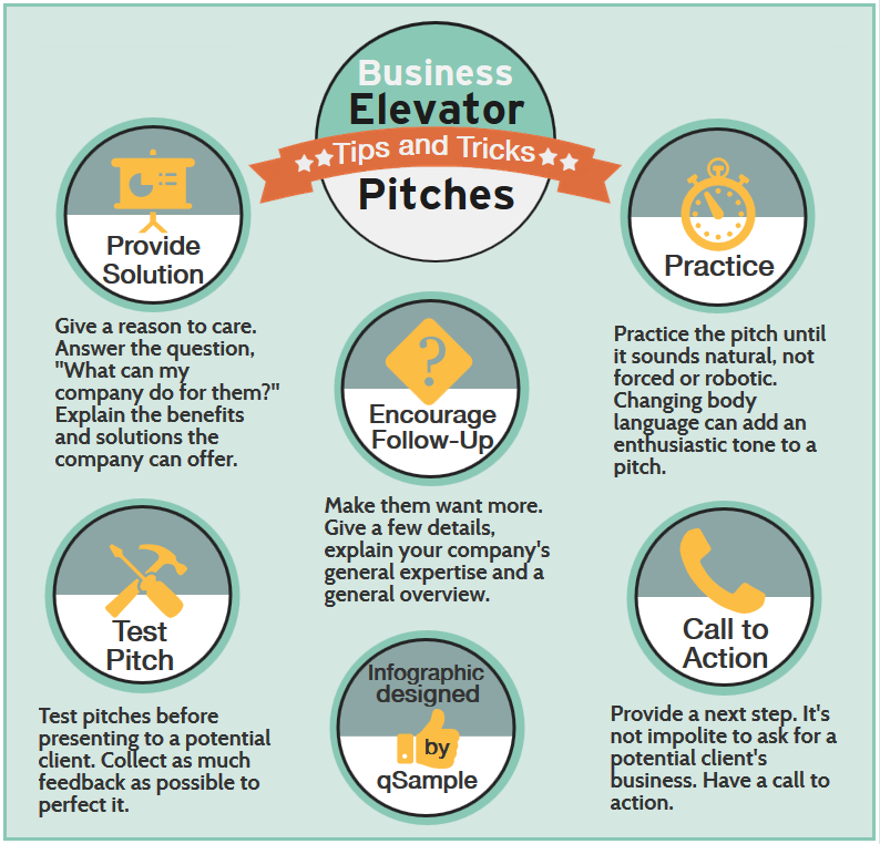 These Are A Few Tips For Writing A Business Elevator Pitch You