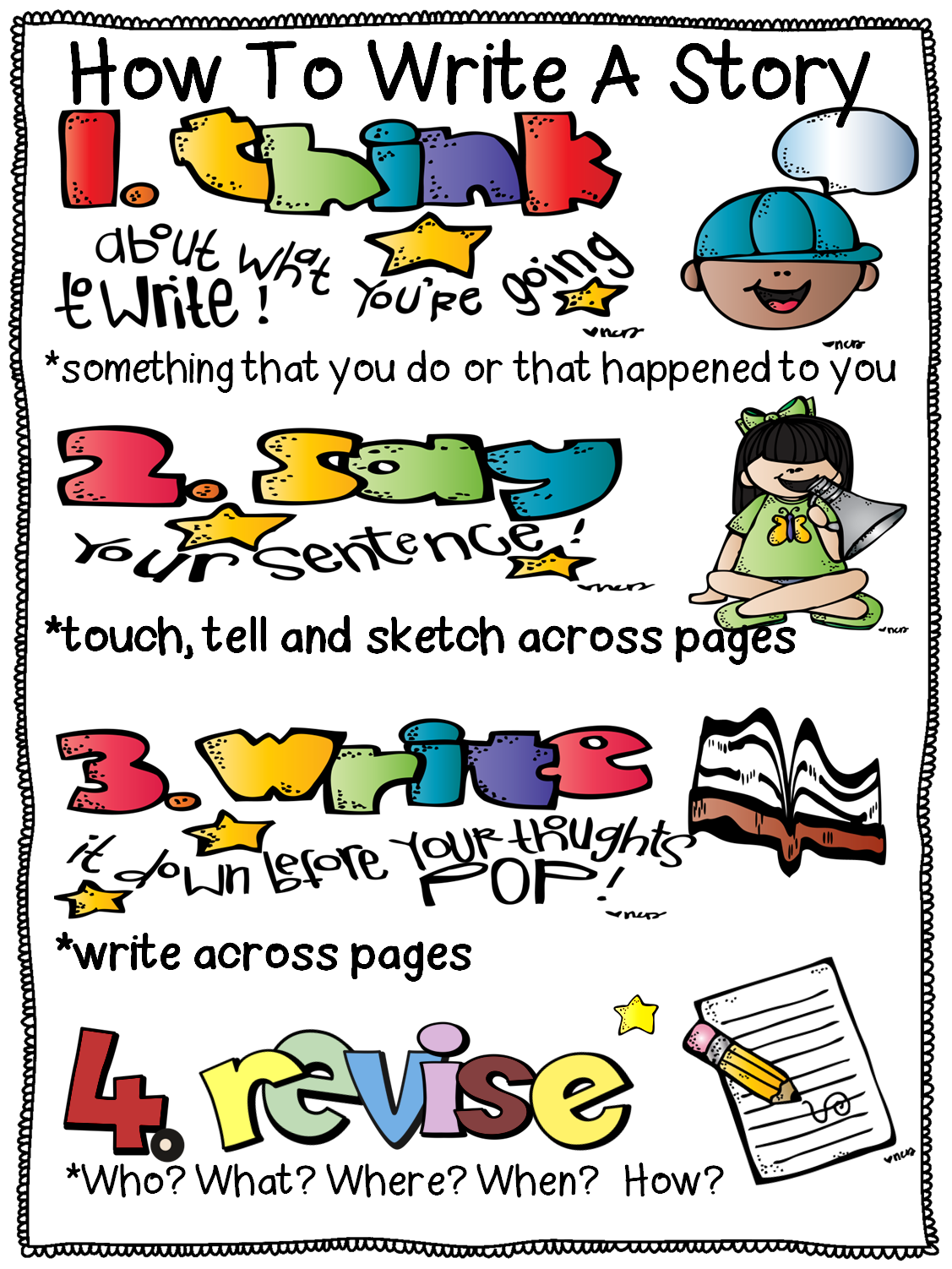 Writers Workshop Anchor Charts For Small Moments