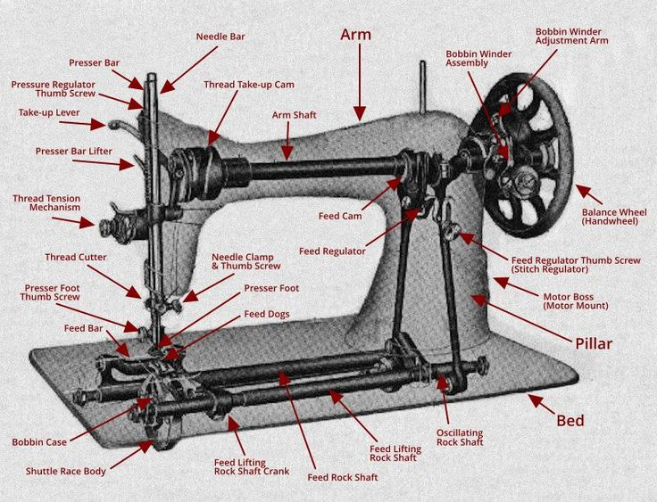 Diy Cleaning Up Your Vintage And Or Antique Sewing Machines Recyclart Sewing Machine Repair Singer Sewing Machine Vintage Antique Sewing Machines