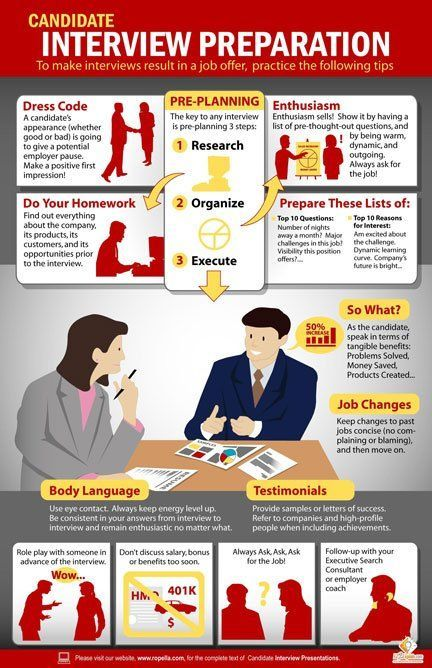 Infographic - Interview Preparation --- Make a great first - first interview tips