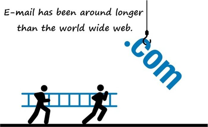Interesting Facts About Technology Read Later Pinterest - 15 amazing facts about the internet