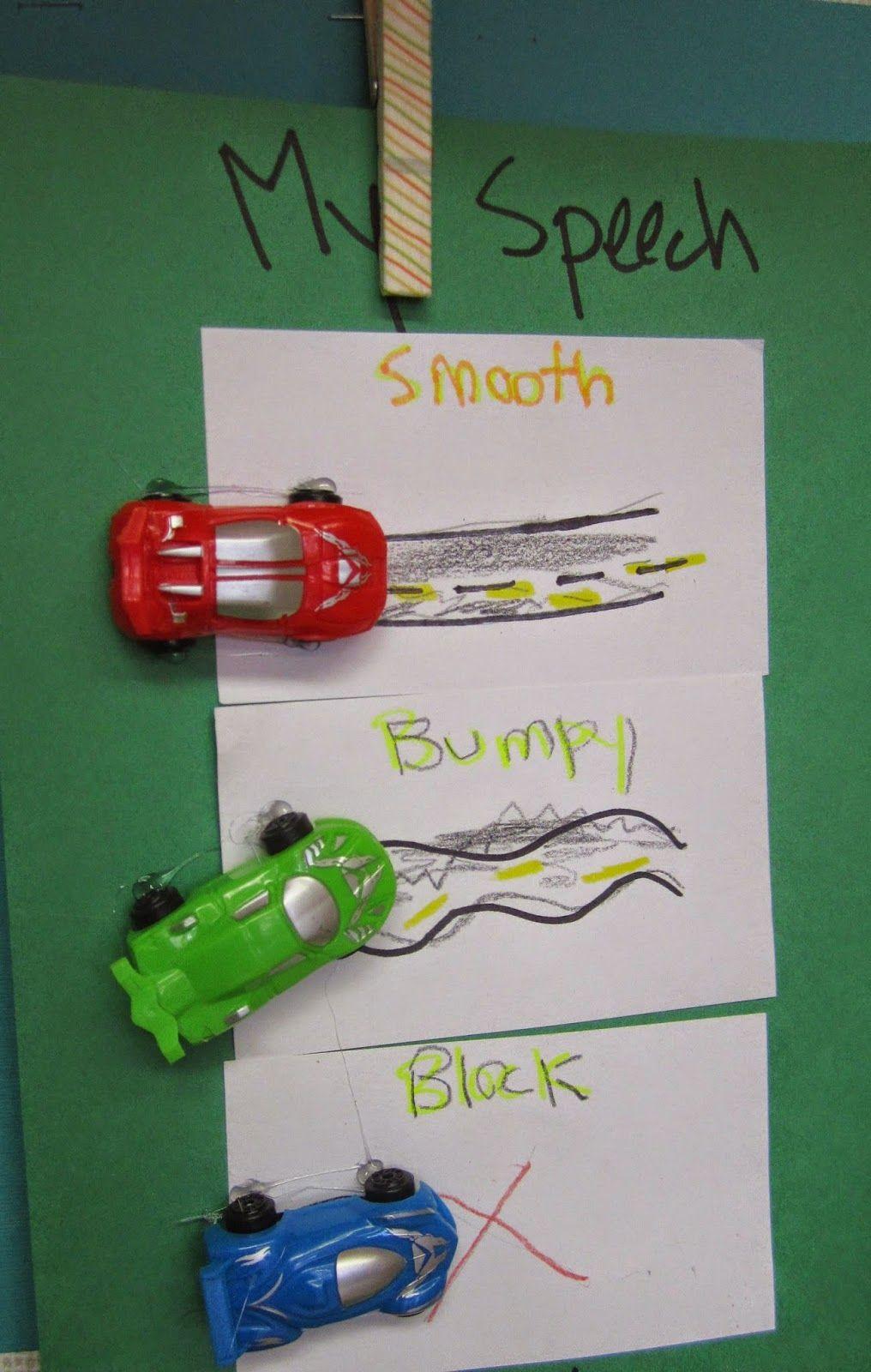 The Modern SLP Fluency/stuttering activity SLP