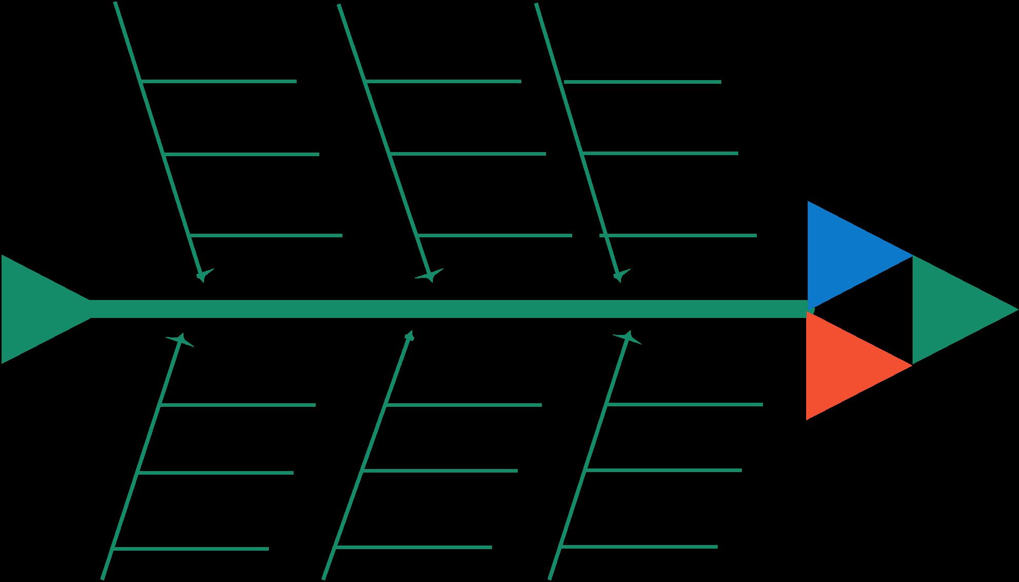 Ishikawa Diagram Template For Creating Your Own Fishbone