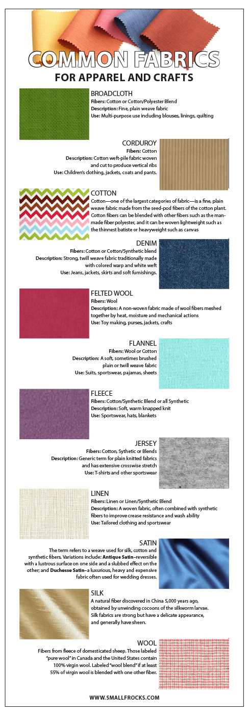 List and description of the top 12 fabrics used for crafts and ...