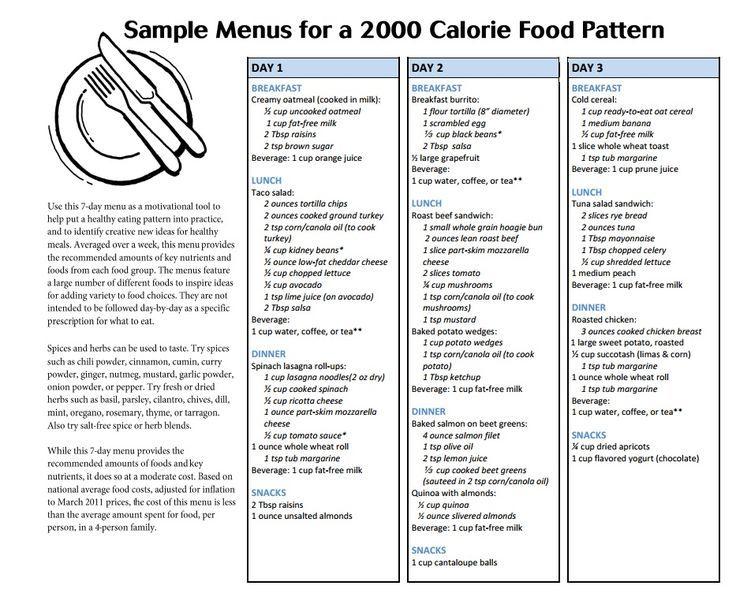 Printable Diabetic Meal Plans | Sample Menu for 1800| Sample Menu ...