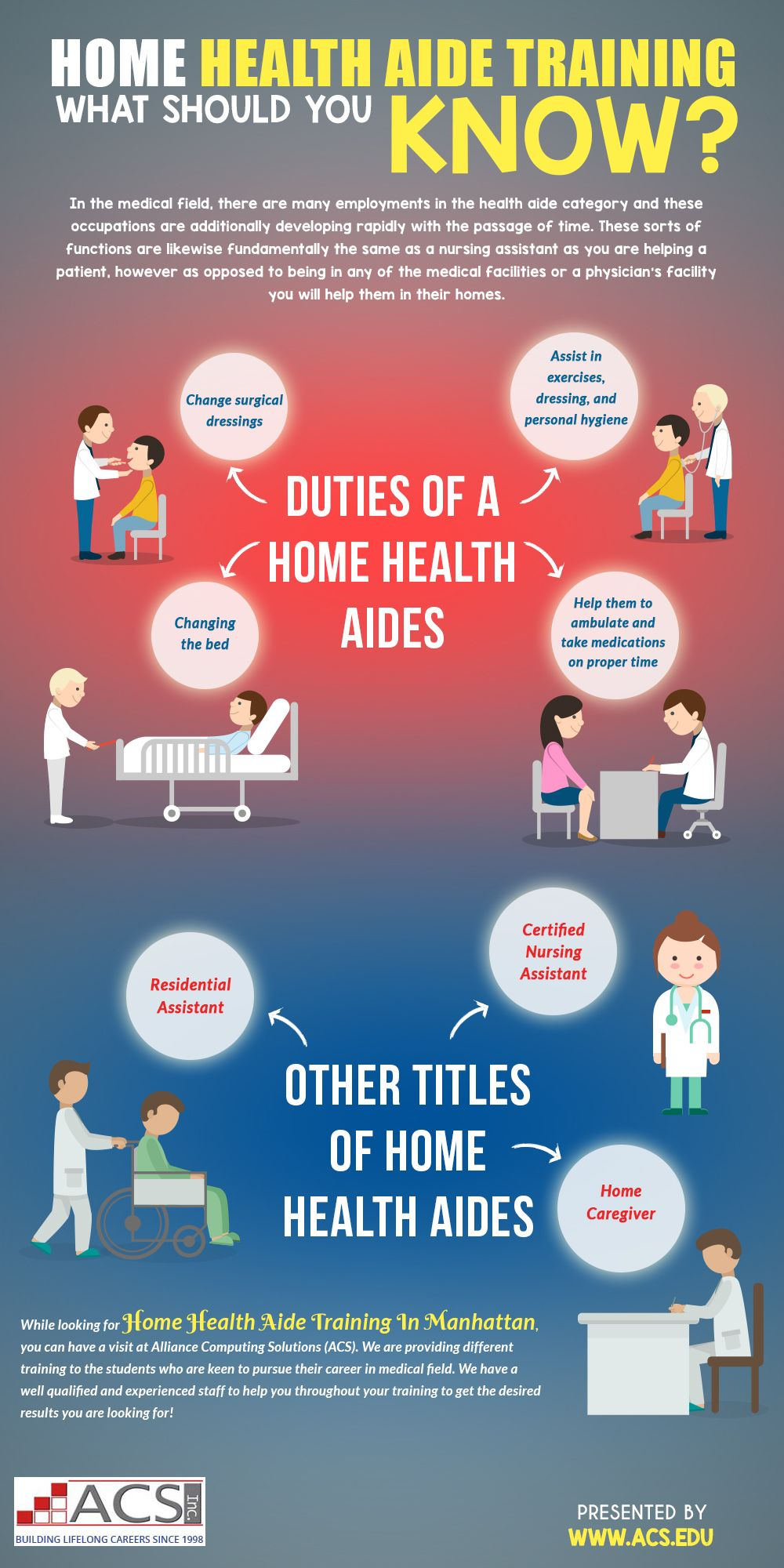 Acs Home Health Aide Training Centre In New York City Home Health Aide Home Health Home Health Care