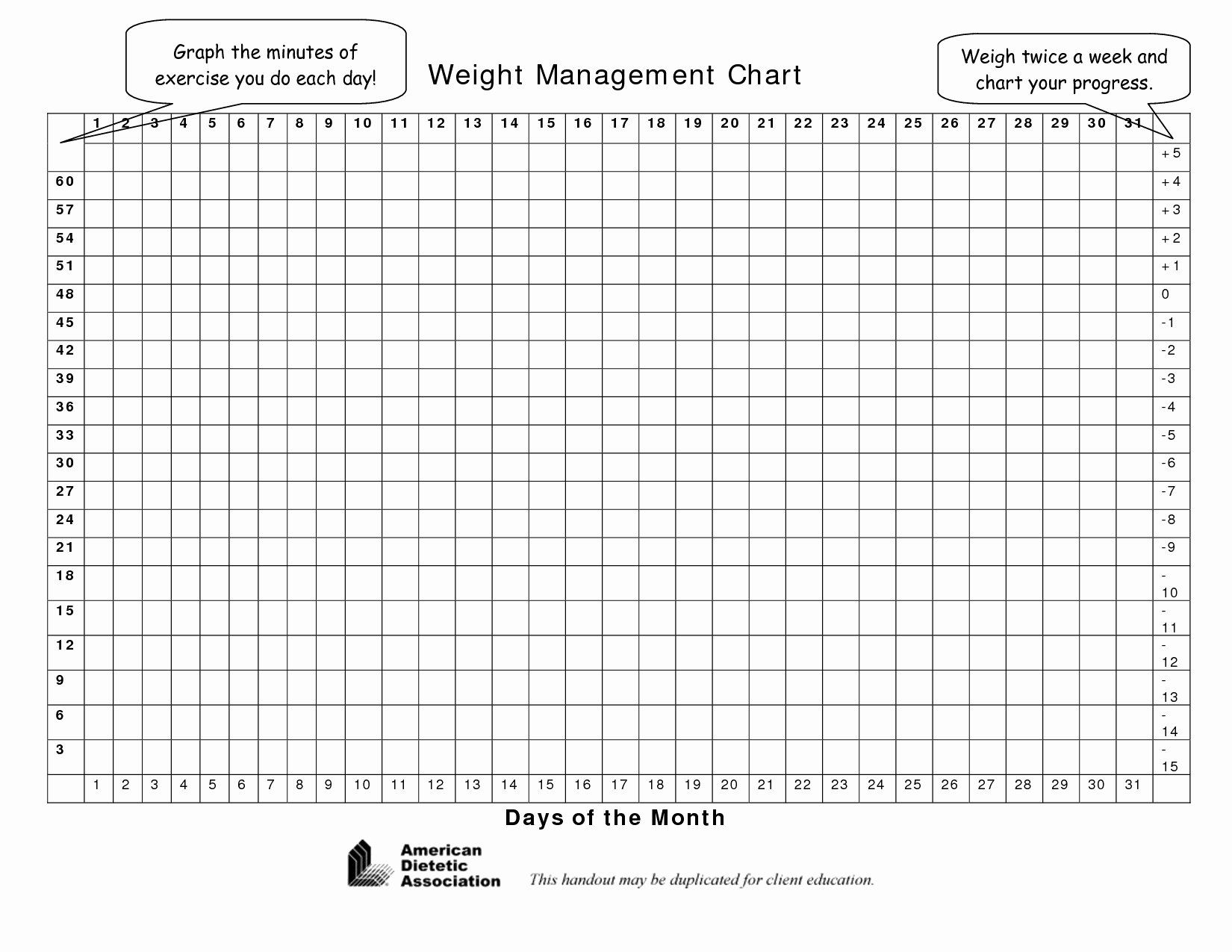 Pin On Examples Excel Chart Templates Weight loss chart printable blank