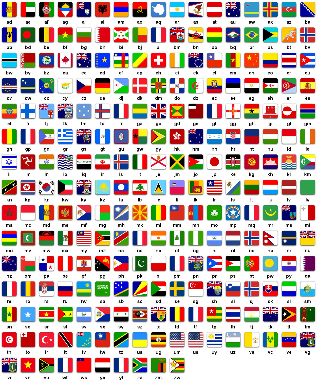 The Countries Flags All Country Flags Flag Country Flag List