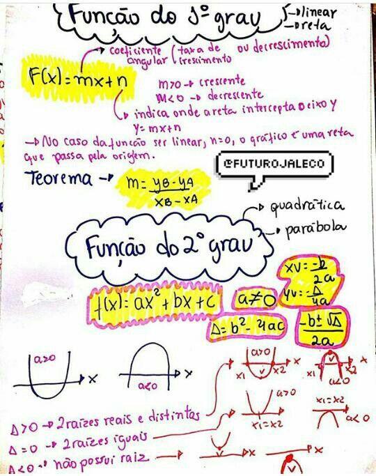 Resumo De Matematica Funcao Do 1 Grau Funcao Do 2 Grau Funcoes Matematica Ensino De Matematica Materia De Matematica