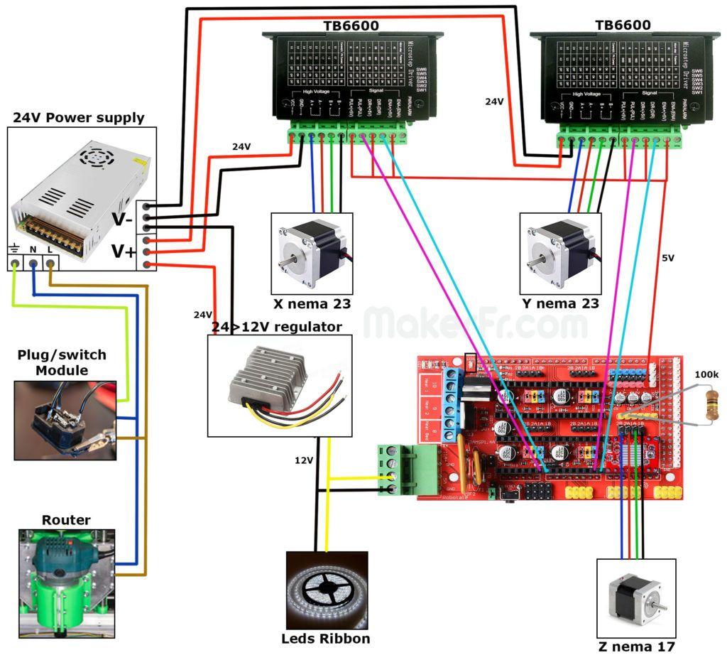 R Cnc Wiring Makerfr Diy Cnc Router Homemade Cnc Diy Cnc
