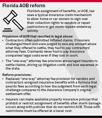 Florida Insurance Industry Balances Optimism For Aob Reform