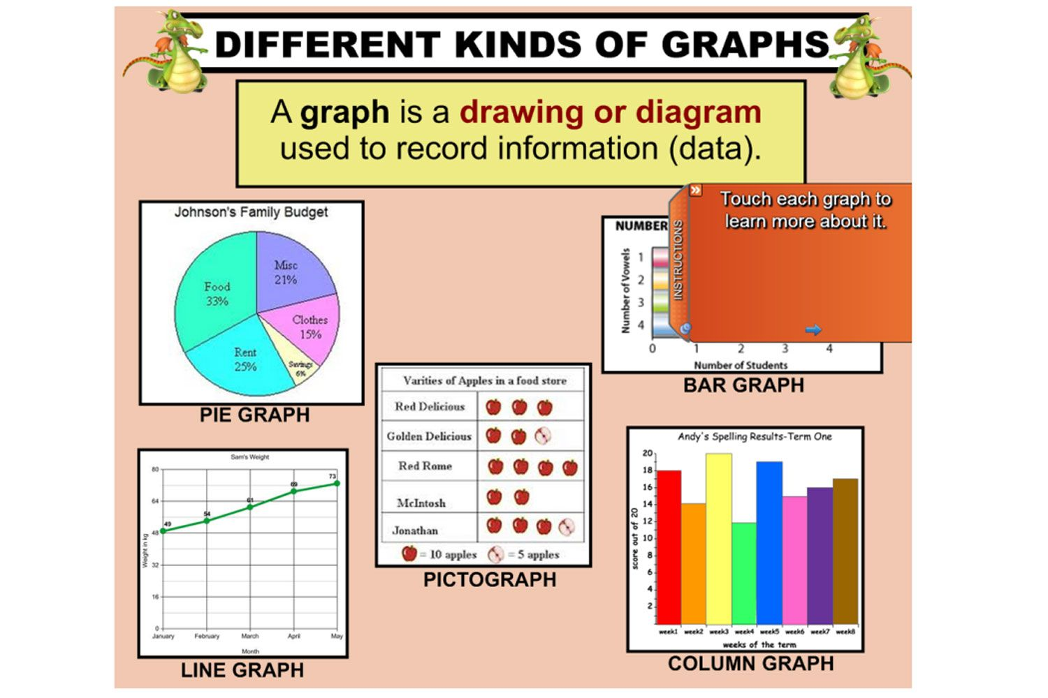 Learn About Different Types Of Graphs With This Great Iwb