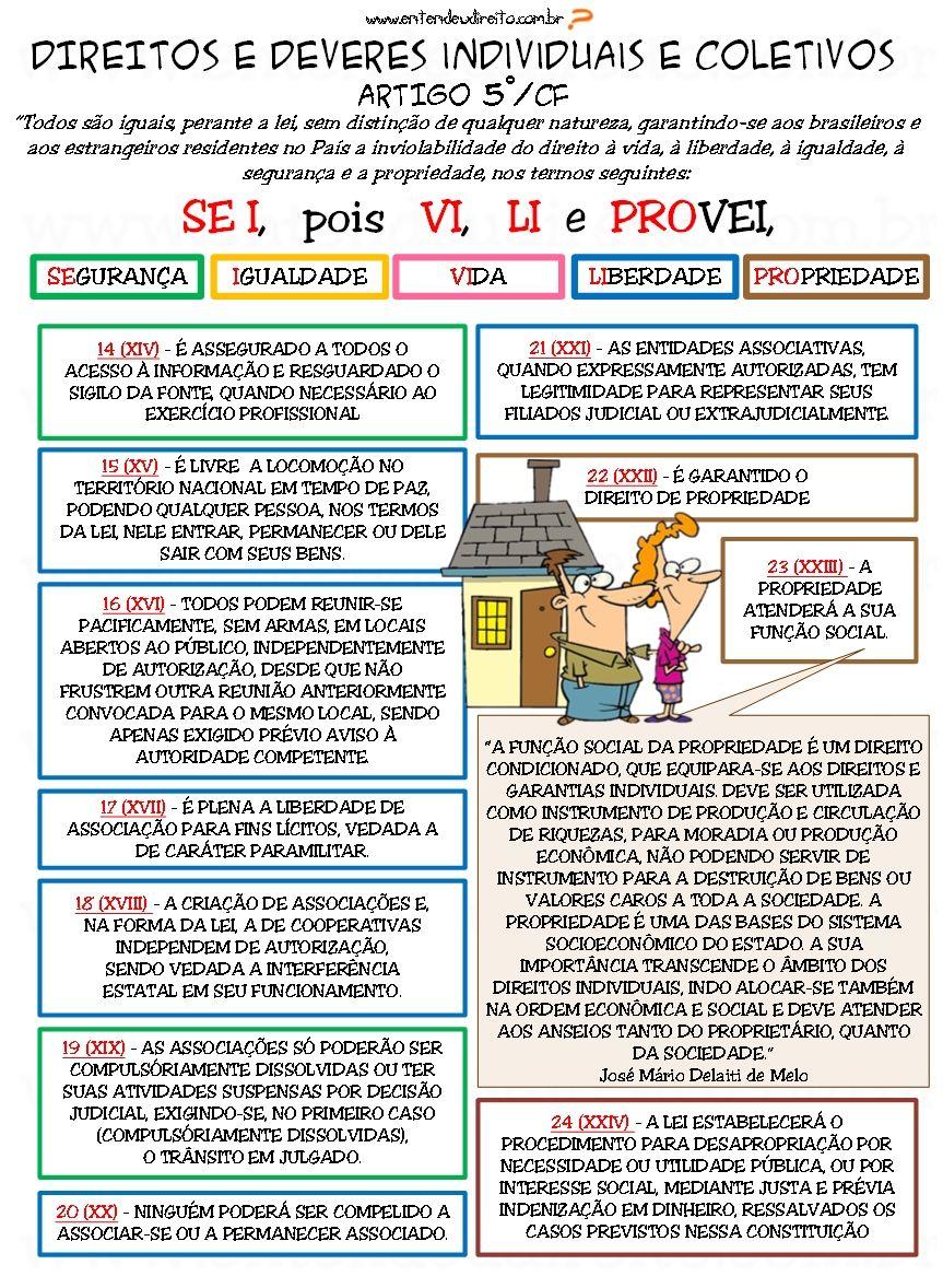 TÍTULO II Dos Direitos e Garantias Fundamentais CAPÍTULO I DOS DIREITOS E  DEVERES INDIVIDUAIS. e6ffc4dabab7e