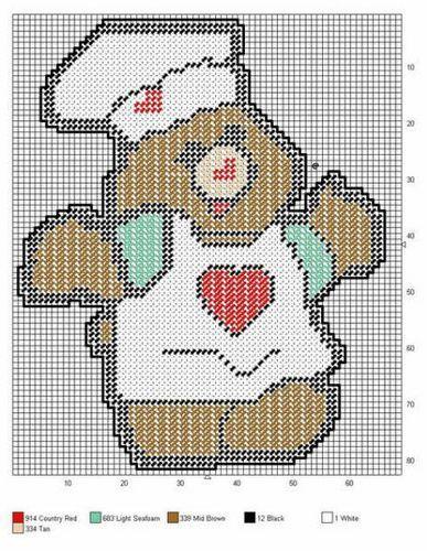 Homemade - Care Bears with Pics - Kat - Picasa Web Albums