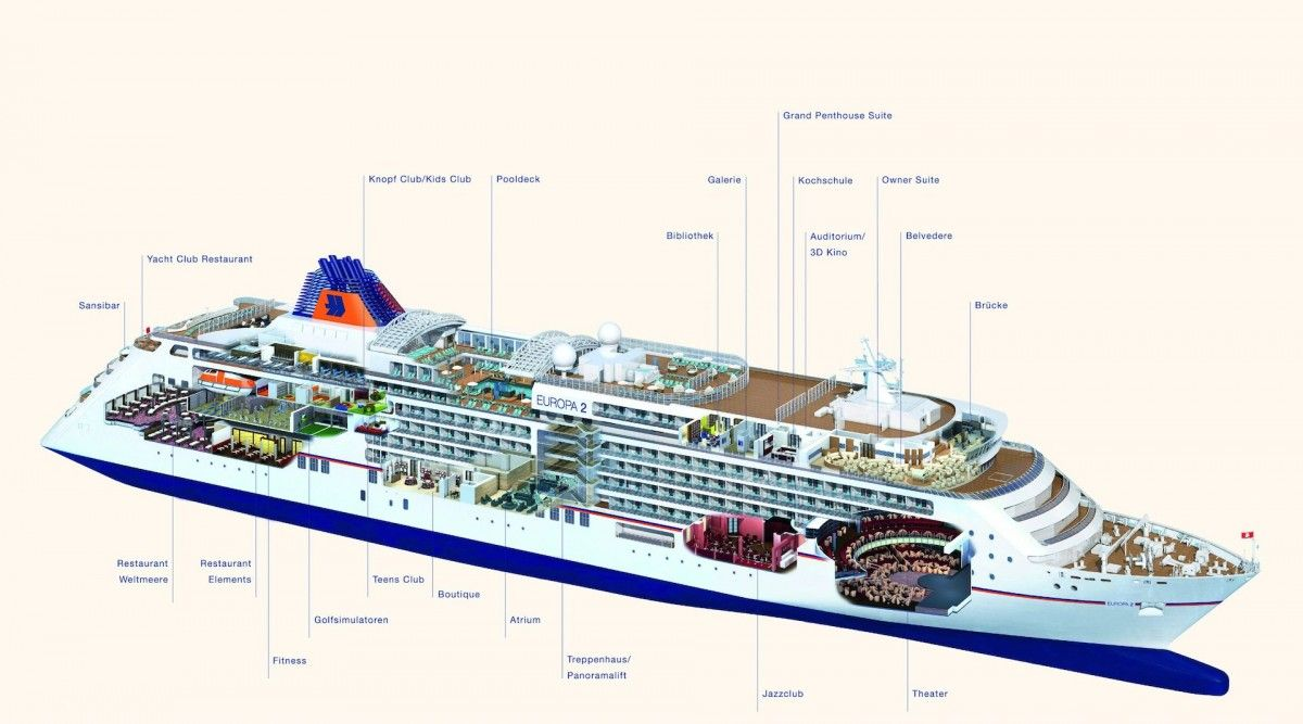 small resolution of diagram of cruise ship diagram data schema cruise ship inside diagram