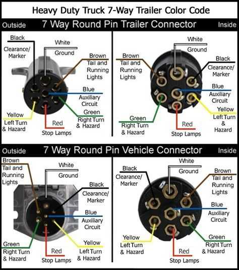Trailer Light Wiring, 7 Pin Tractor Trailer Wiring Diagram
