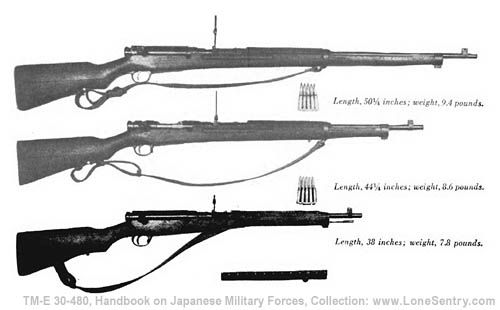 IMAGES OF JAPANESE WEAPONS | WW2 Weapons - Japanese Rifles