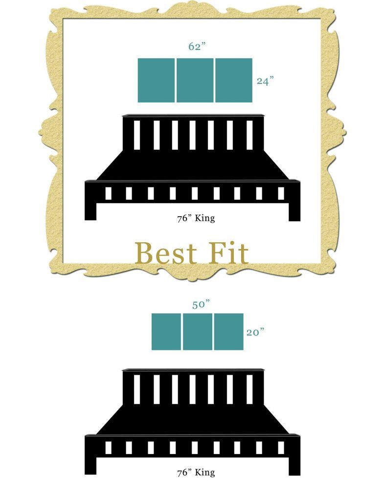 Canvas Sizes For Bedroom Wall Art Crafty Thangs Pinterest Bed Diagram Scale Of That Fit Best Hanging Above A King