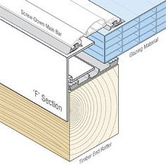 Timber Supported Glazing Bars For Polycarbonate Google Search Polycarbonate Panels Polycarbonate Greenhouse
