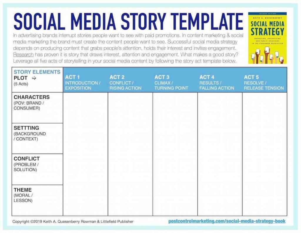 Social Media Templates Keith A Quesenberry Free Social Media Templates Social Media Template Social Media