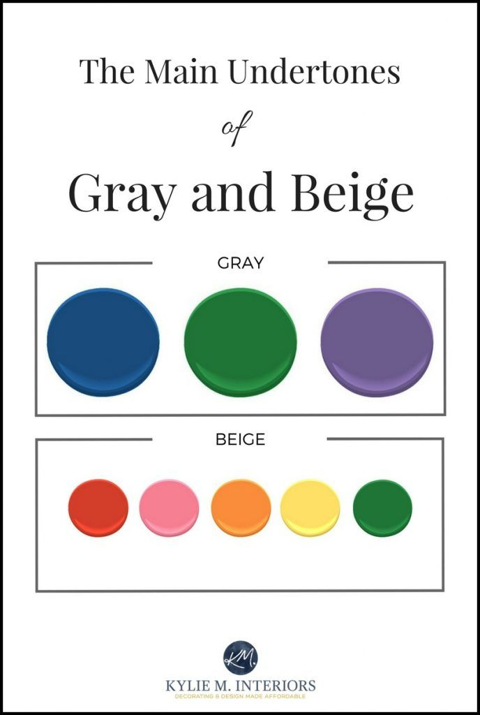Taupe And Greige What S The Big Difference Interior Paint