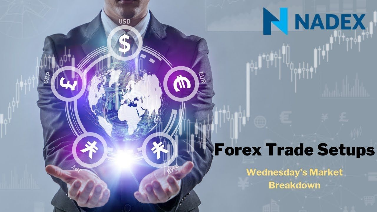 Pin On Forex Trading Unlocked Inc