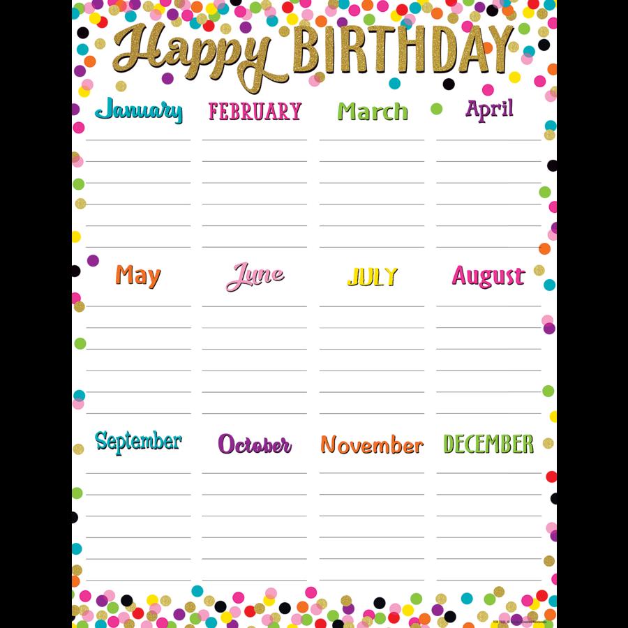 Confetti Happy Birthday Chart Birthday Charts Classroom Birthday Birthday Calendar