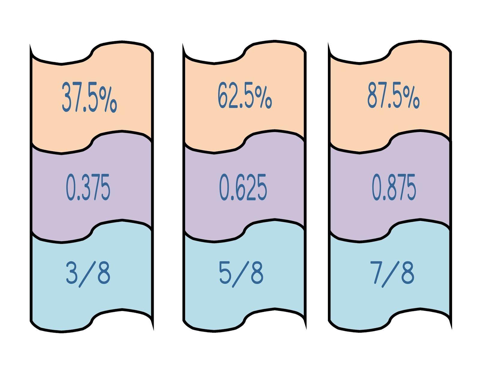 Middle School Math Madness! Blog, fractions, decimals, percents ...