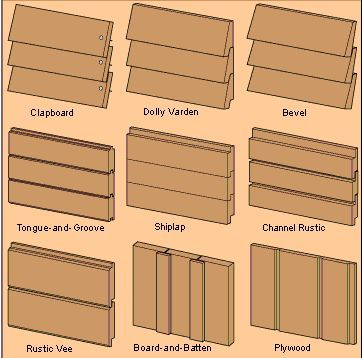 Wood siding different types of wood siding moderate cost for Different kinds of houses