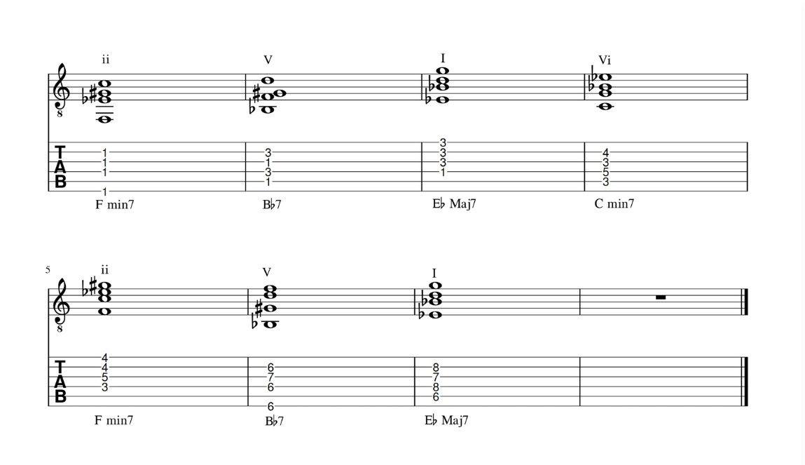 Jazz comping in E flat Major - ii-V-I turnaround   Guitar Space ...