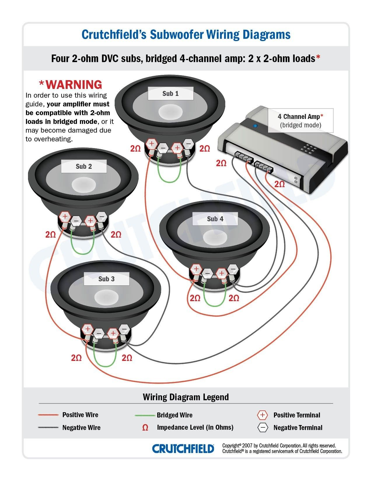 New Optimus Car Stereo Wiring Diagram | Subwoofer wiring ...