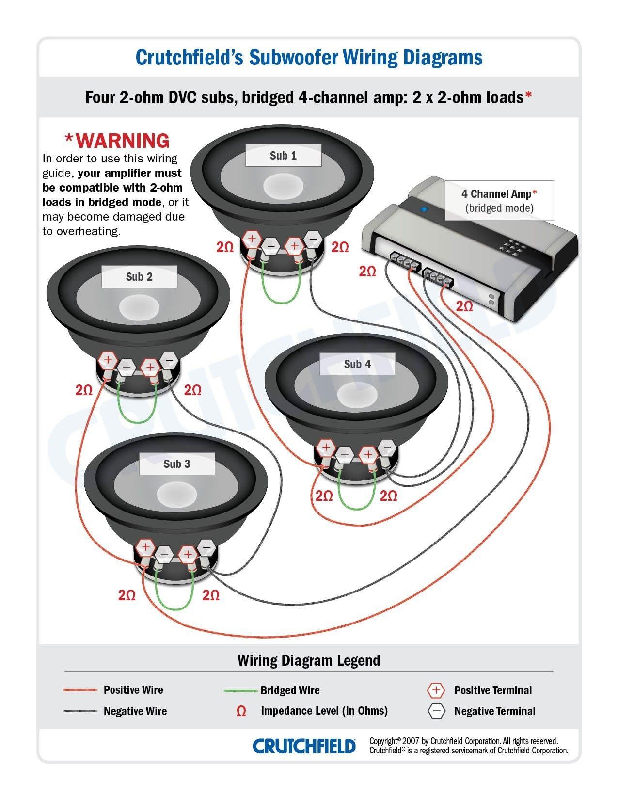 New Optimus Car Stereo Wiring Diagram #diagram #diagramtemplate  #diagramsample | Subwoofer wiring, Car audio, Car audio installationPinterest