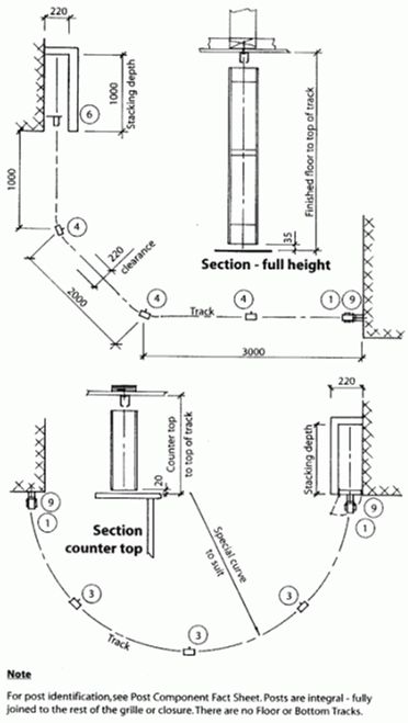 Pin By Amory Green On Sliding And Folding Security Grille Security Gates Layout Fact Sheet